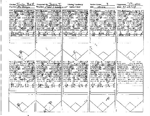 Softball charts online for Baseball pitching chart template